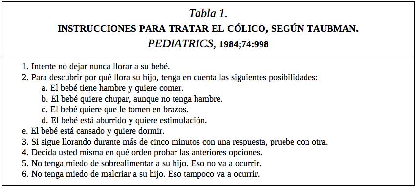 instrucciones para tratar los cólicos del lactante